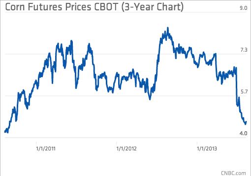 Zaner, commodities, futures  forex brokers