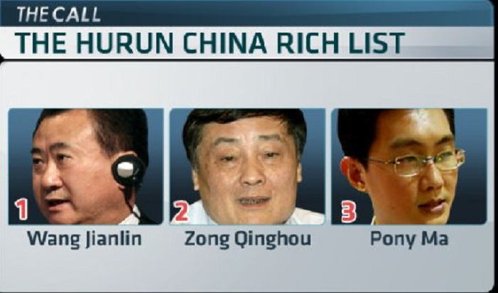 China is minting billionaires at an astonishing pace