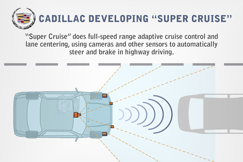 general motors on track to sell self driving car rh cnbc com Cruise Control Block Diagram GM Cruise Control Wiring Diagram