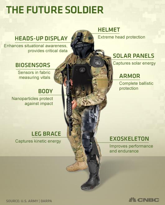 New American Military Body Armor Designs