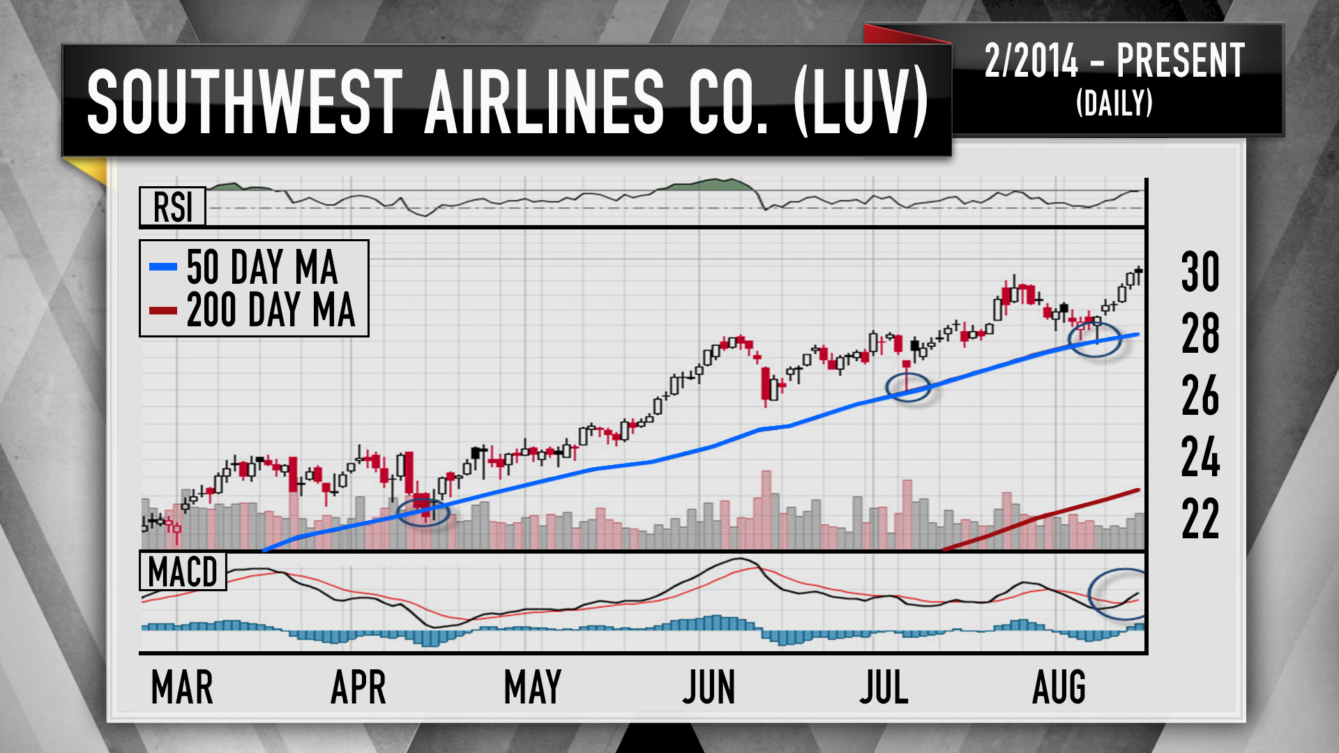 Buckle up ahead of these stock moves says cramer southwest airlines buycottarizona Gallery