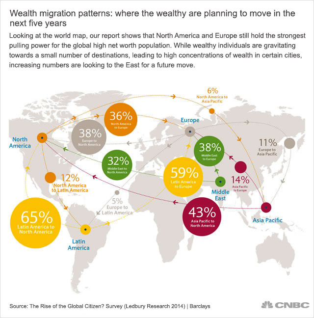chinese millionaires plan to leave in droves report