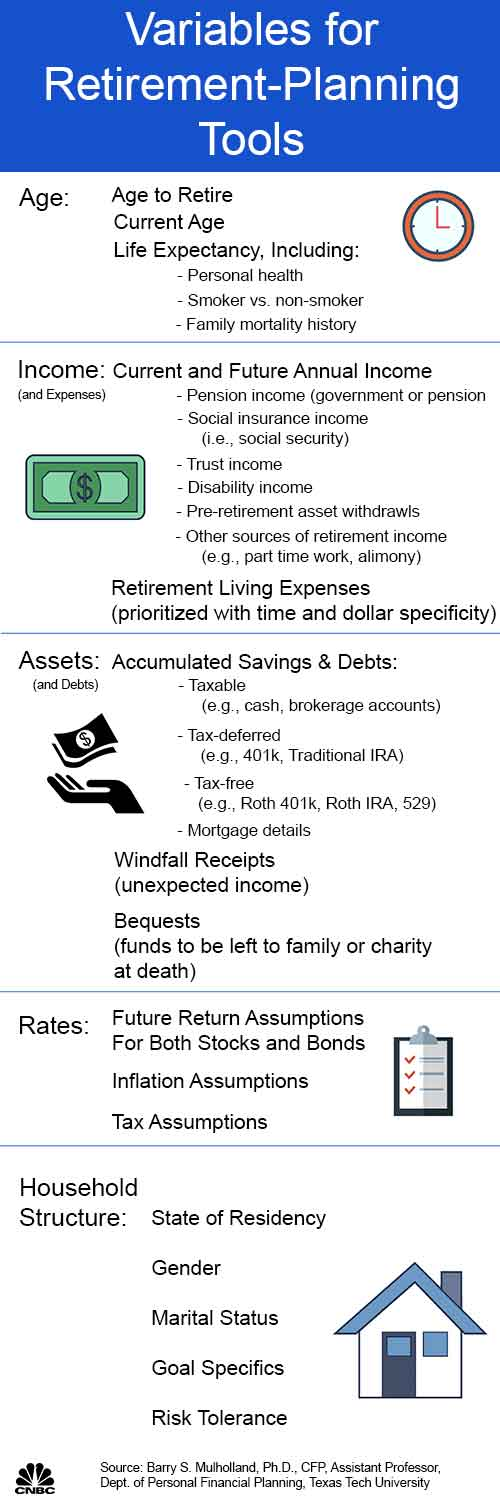 Using A Free Online Retirement Calculator Be Cautious