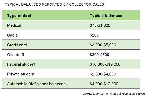 money mutual loans loans