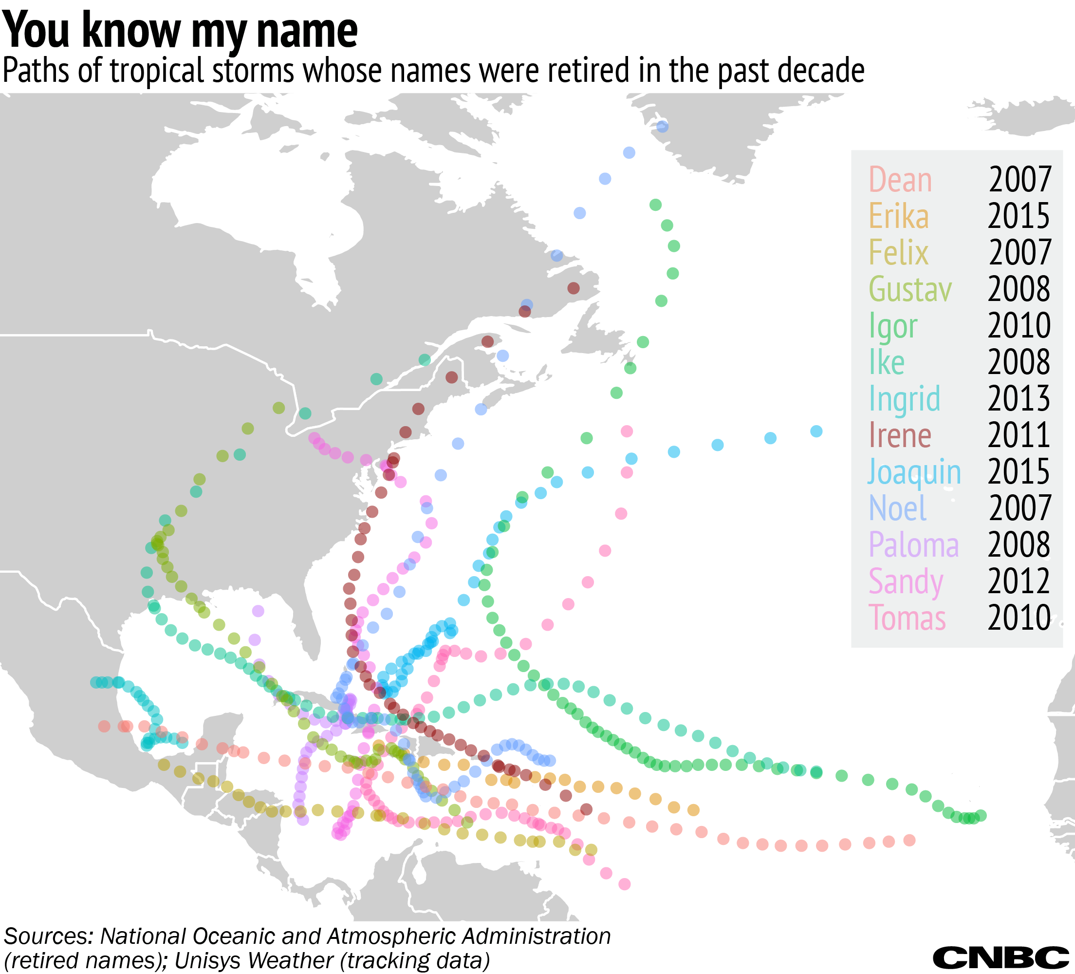 List Of Hurricanes 2020.How To Name A Hurricane First Tip Use Short Distinctive