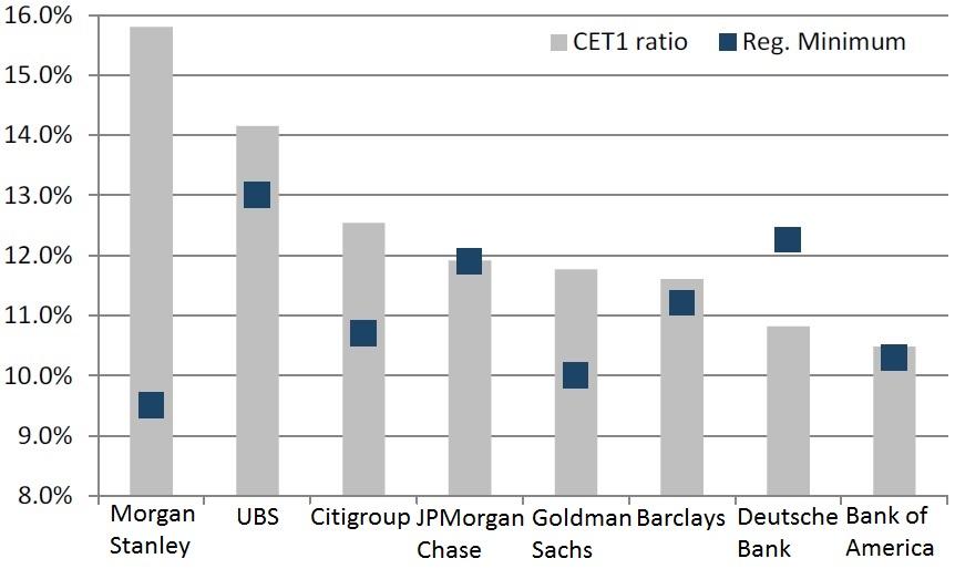 Deutsche Bank Crisis Explained