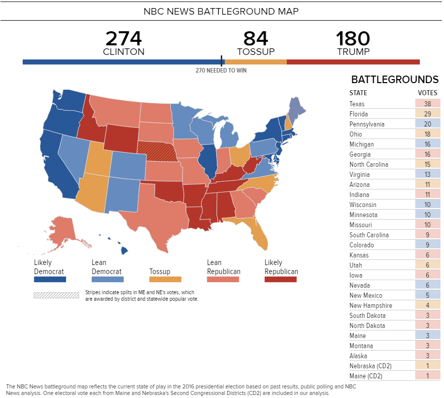 Heres The New Battleground Election Map Its Bad News For Trump - Us election nbc map