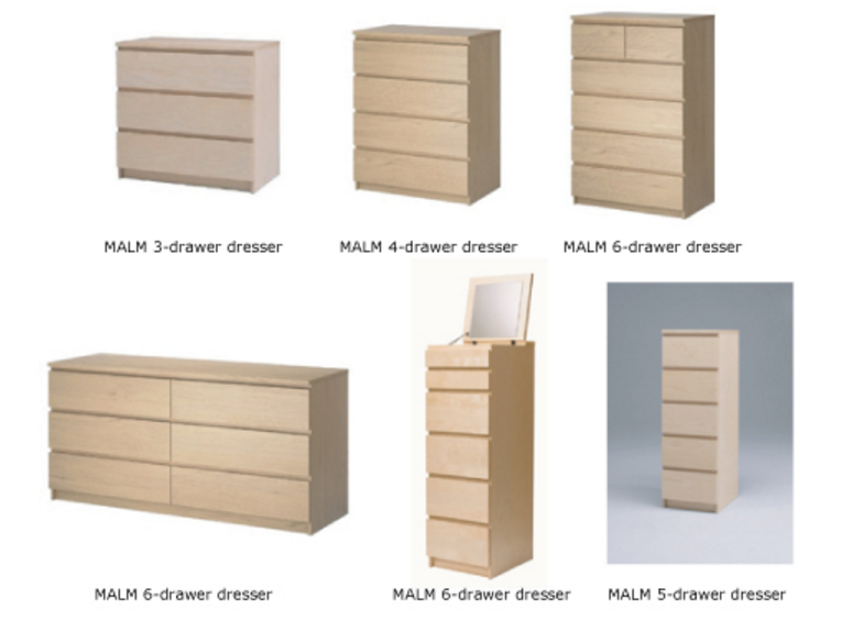 Delicieux Fourth Child Fatality Associated With Ikea Recall Of 29 Million Chests,  Dressers
