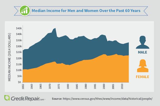 jobs for men and women