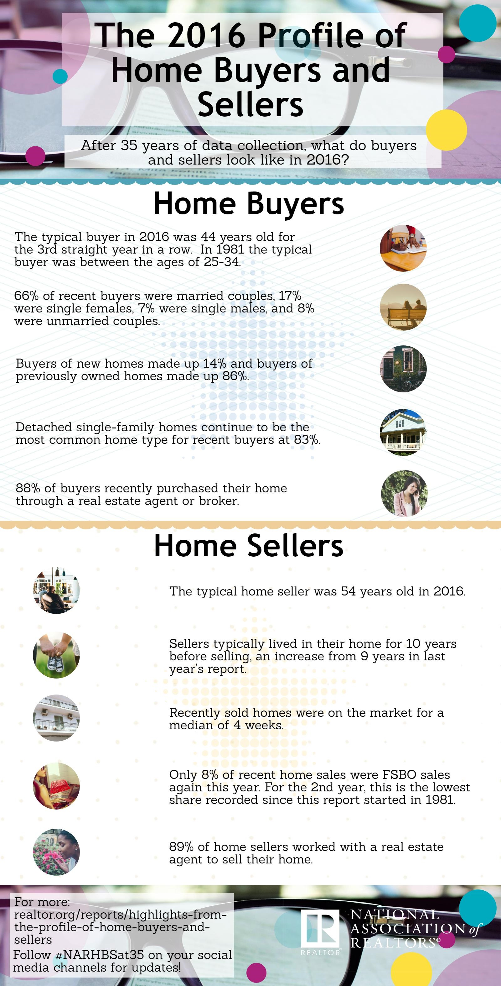 Heres The Surprising Truth About First Time Home Buyers