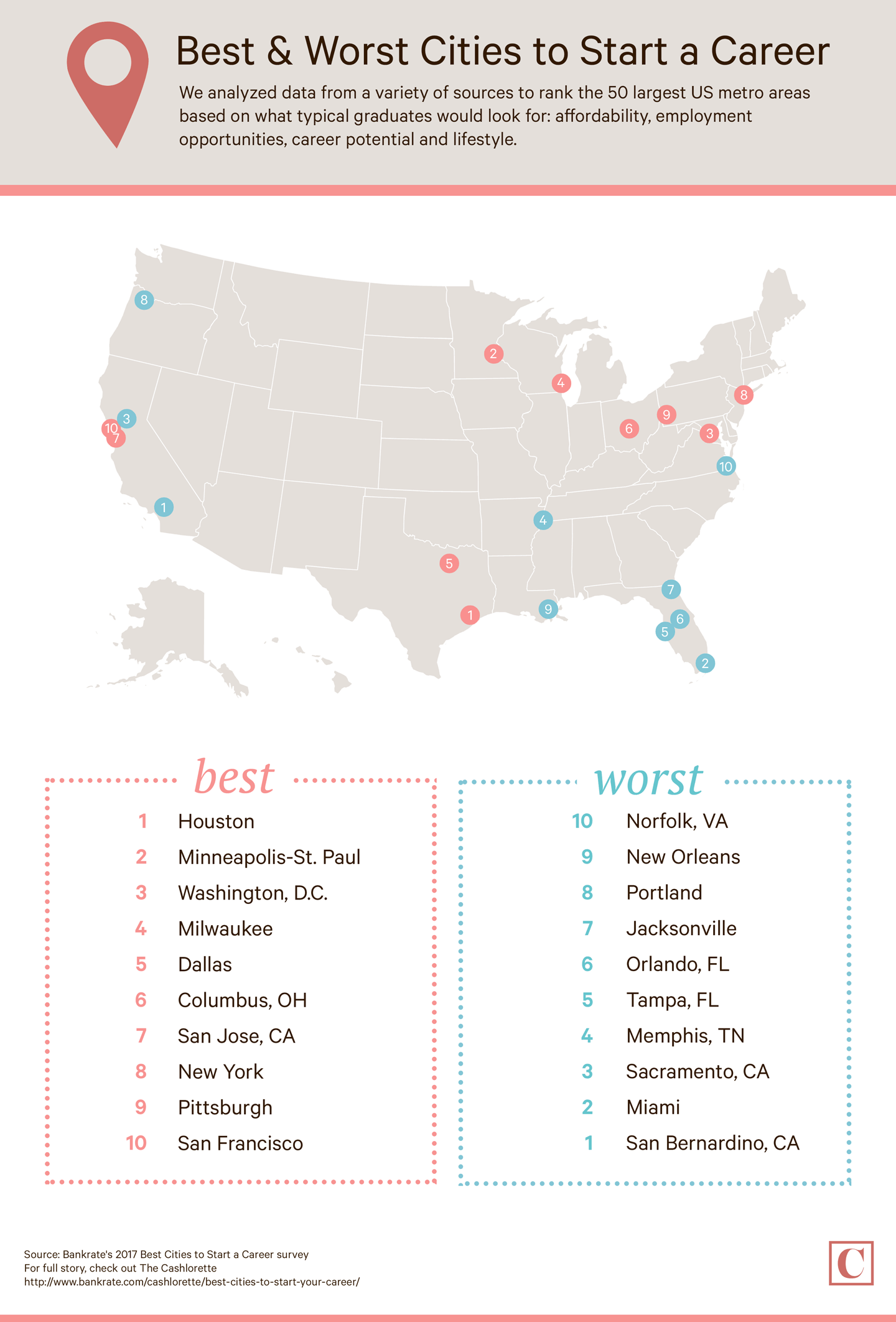20 Cities Where Youre Most Likely To Get A Mosquito Bite advise