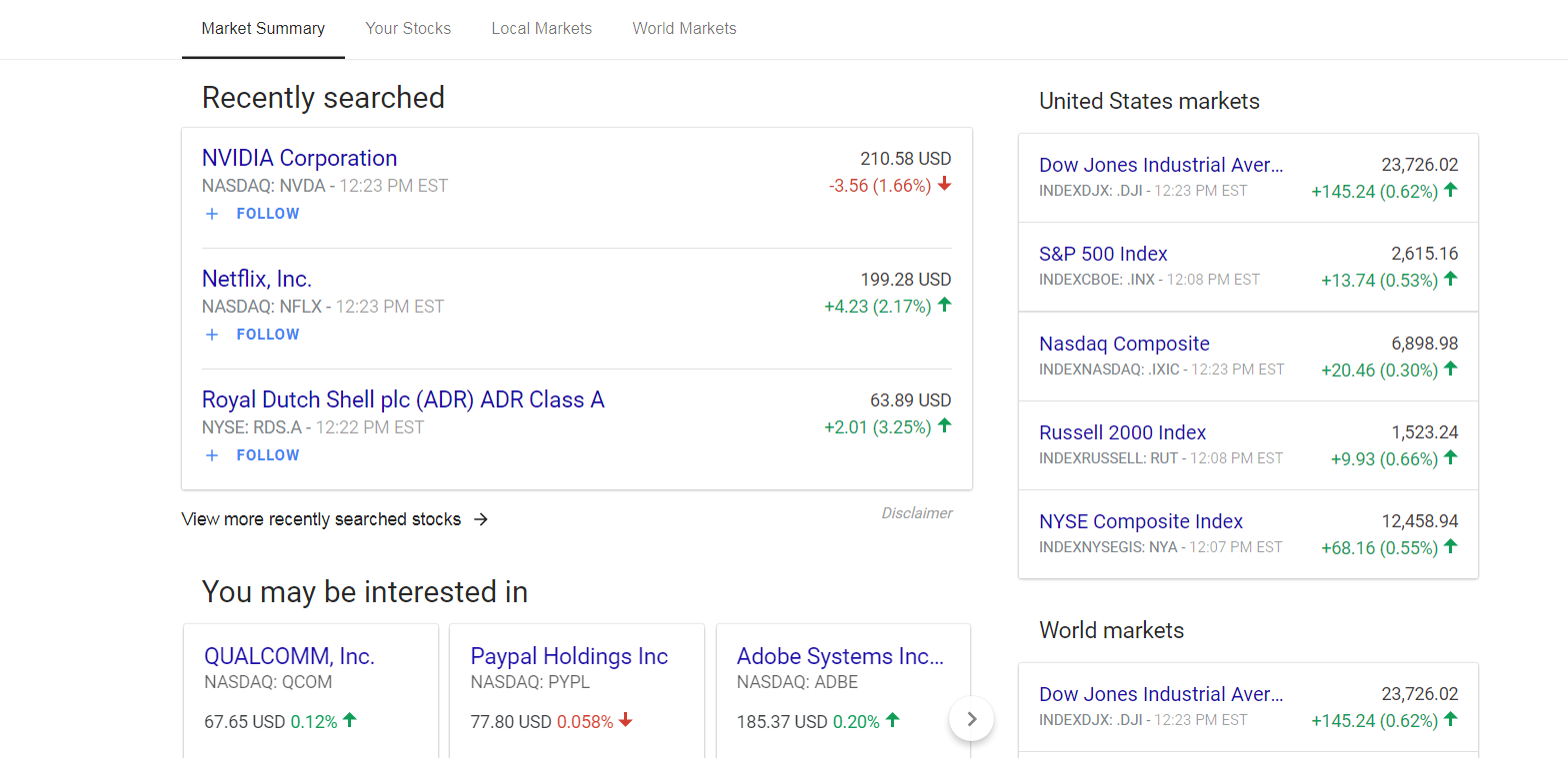 Google finance update helps you follow finances and stocks this is the new google finance homepage it shows information on stocks or companies that youve recently searched in this case we looked up nvidia and biocorpaavc Gallery