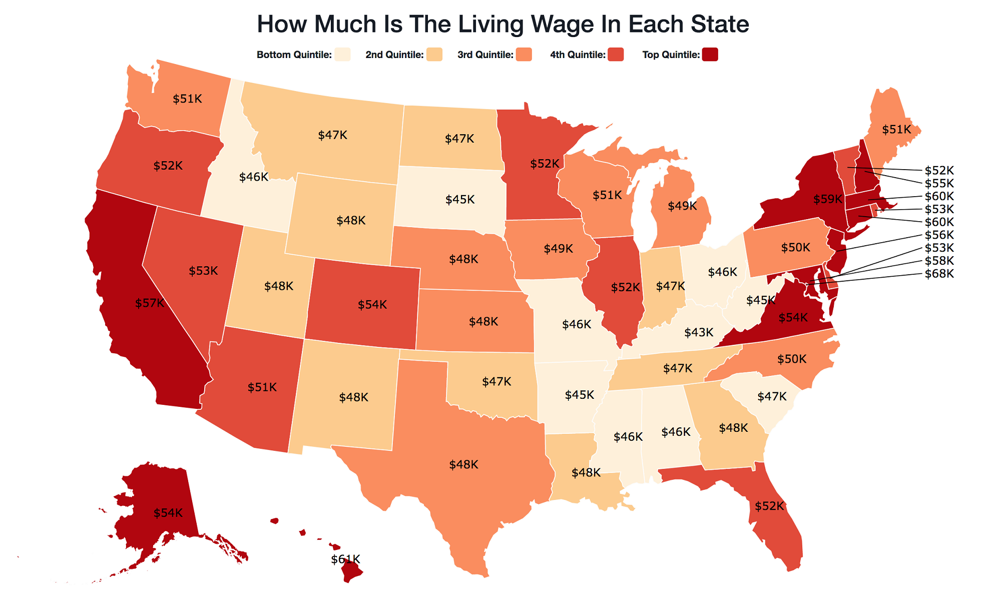 What a living wage would be in every US state
