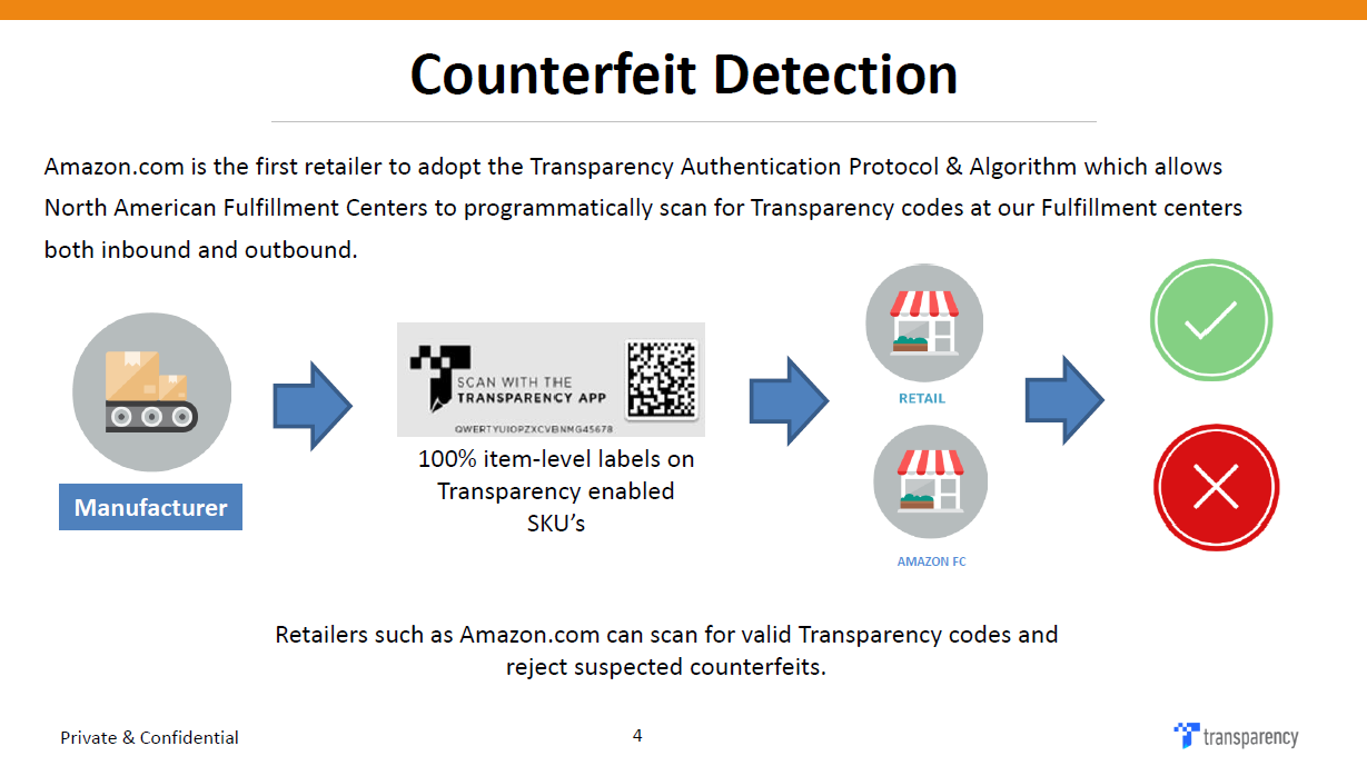 Amazon Pitches Transparency Anti Counterfeit Service To Wrong Seller