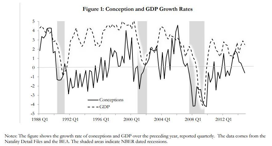 national bureau of economic research great recession