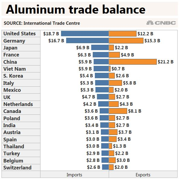 the effects of tariffs on the us steel industry Latest details of the us decision to impose steel, aluminum tariffs  and coal is seeing the effects from  eu  us tariffs to cost mexican steel industry $.